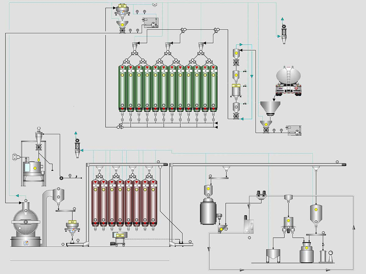 Coffee processing plants brambati brambati is a leader in supplying plant automation and control systems for all of our equipment with the ability to supply the entire technology required pooptronica Images